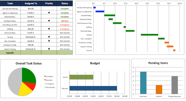 Project Management Excel Template