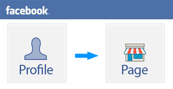 facebook profile to page convert hindi