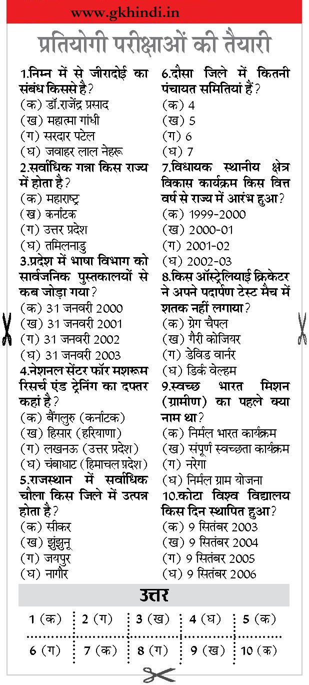 GK in Hindi Quiz 161-180 सामान्य ज्ञान Questions in Hindi