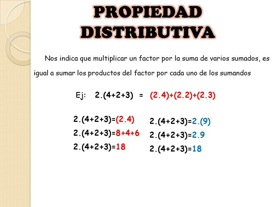 2 Ejemplos De La Propiedad Distributiva De La Multiplicacion Compartir Ejemplos