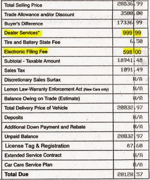 What Fees Do Car Dealers Charge