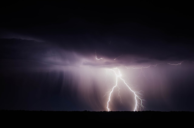 Thunderstorms , Lightning and Thunder- How To