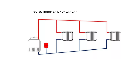 http://master-po-otopleniju.blogspot.ru/p/blog-page_1.html