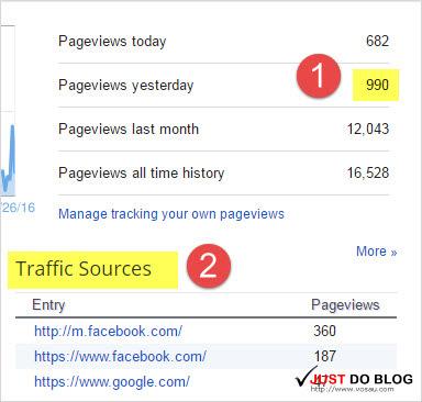 huge facebook traffic