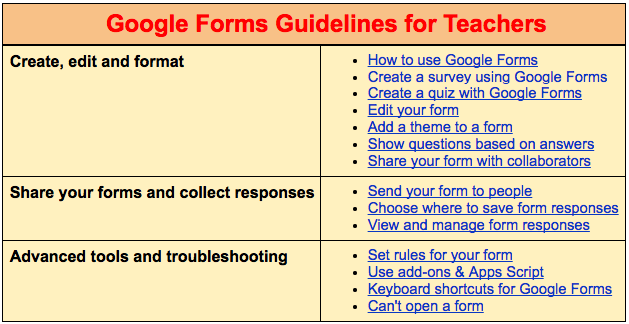 Important Google Forms Guidelines For Teachers Educational