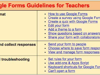 Important Google Forms Guidelines for Teachers