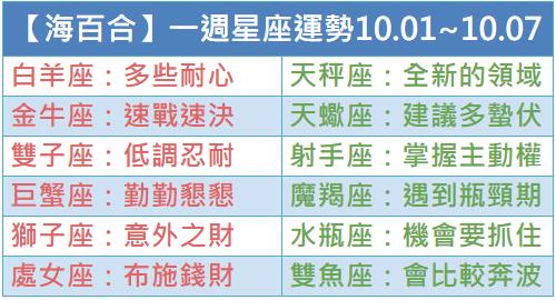 【海百合】一週星座運勢10.01~10.07