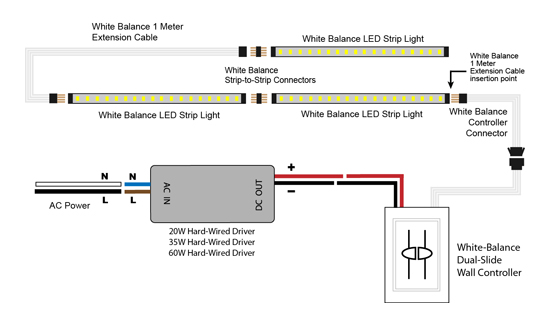 led light strip wiring diagram, Wiring diagram