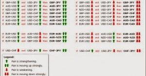 Sistem Trading Sederhana Yang Anti Ribet Dan Profitable