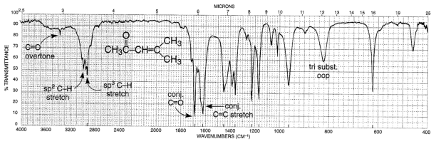 Chemistry Ester Infrared Spectra