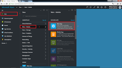 website%2Bazure4 - Cara Membuat Website Melalui Azure