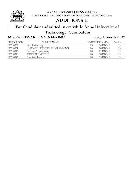 Anna University Nov Dec 2016 PG Exam Time Table Additions-2