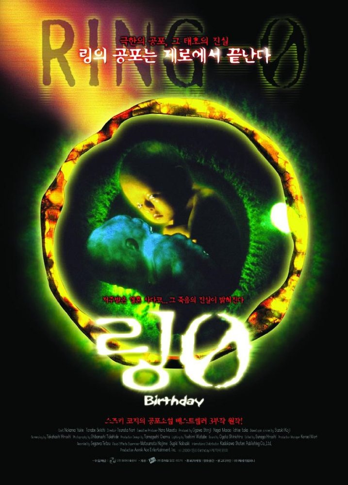 Ring 0: Birthday