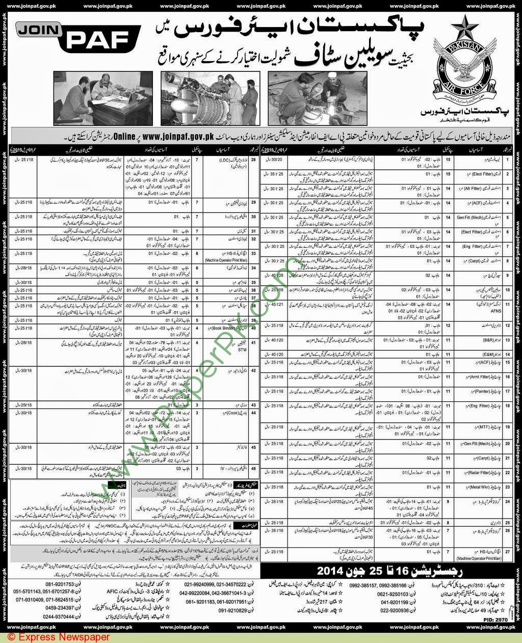 Civil Experts: Civil Jobs in VTI , KPK Govt Jobs, Pak Airforce Jobs