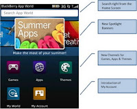 BlackBerry App World 3.0 in public beta