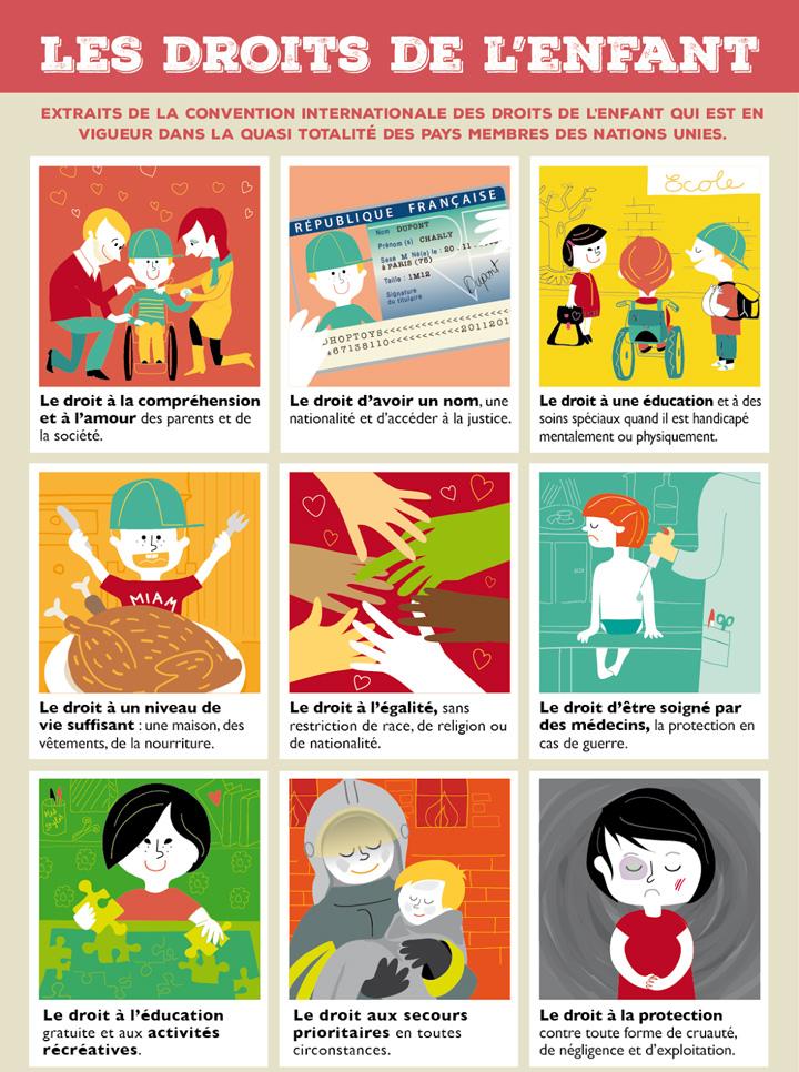 Super TICs en FLE: Droits de l'enfant : regardez , lisez , écoutez  IT08