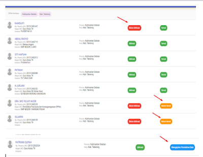 Informasi Dan Panduan Lengkap Tentang Registrasi Dan Verval Akun Pkb