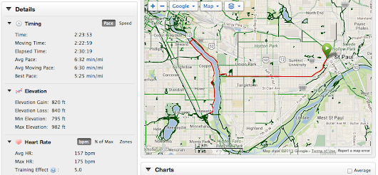 Twin Cities Marathon and 160 calories