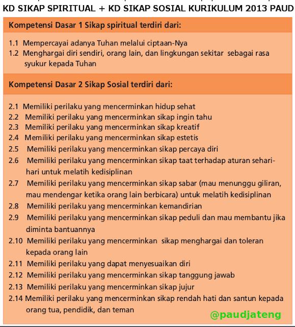 Apa saja kompetensi dasar sikap sosial dan kompetensi dasar sikap spiritual anak PAUD dan Bagaimana Cara Memaknai Setiap KD Sikap PAUD? Penjelasan Kompetensi Dasar Sikap PAUD Kurikulum 2013.