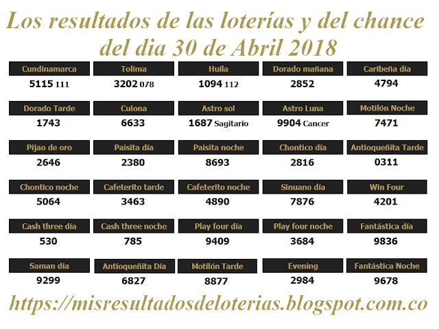 Resultados de las loterías de Colombia | Ganar chance | Los resultados de las loterías y del chance del dia 30 de Abril 2018