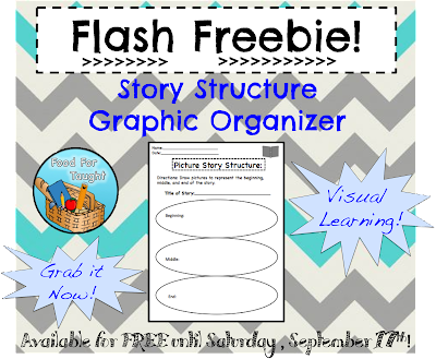 https://www.teacherspayteachers.com/Product/Picture-Story-Structure-2772468