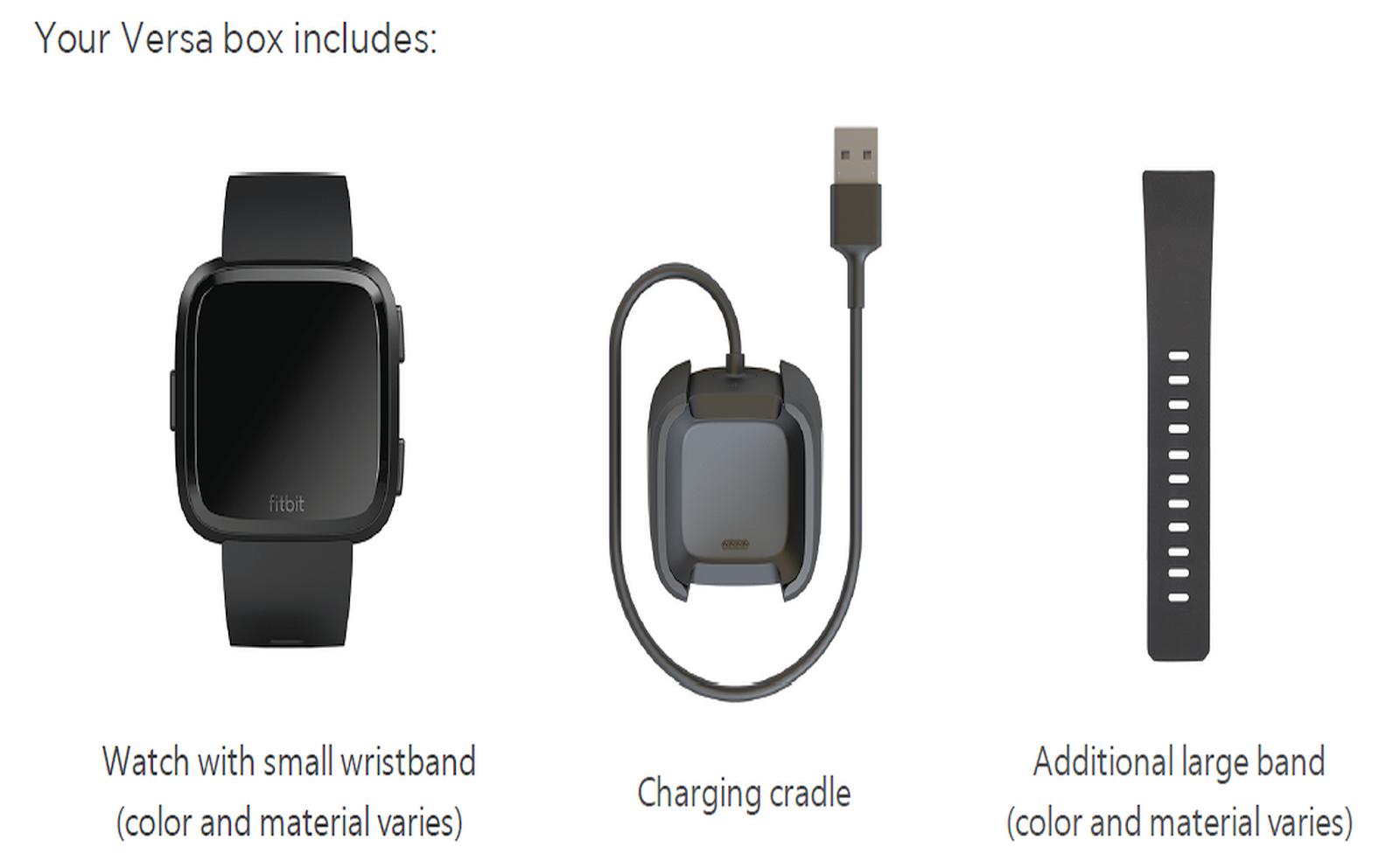 Fitbit Versa User Guide PDF | Fitbit Manual