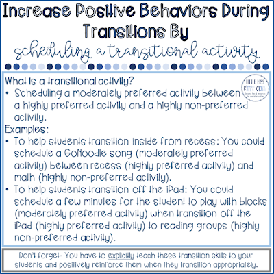 Behavior Supports & Interventions in Special Education