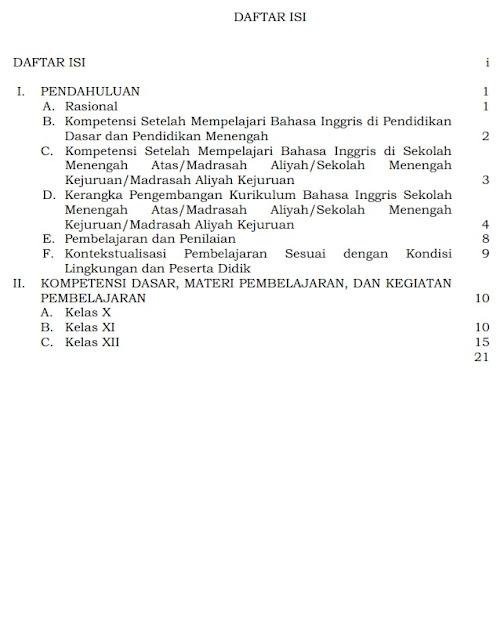 Os2kangkung Silabus Revisi Bahasa Inggris Wajib Sma Kurikulum 2013