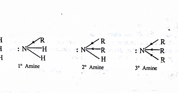 Welcome to ChemZipper !!!: Amines are more basic than