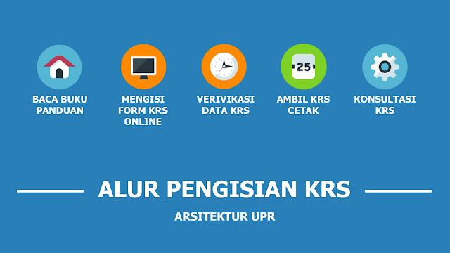 PENGISIAN KRS SEMESTER GANJIL TAHUN 2016-2017