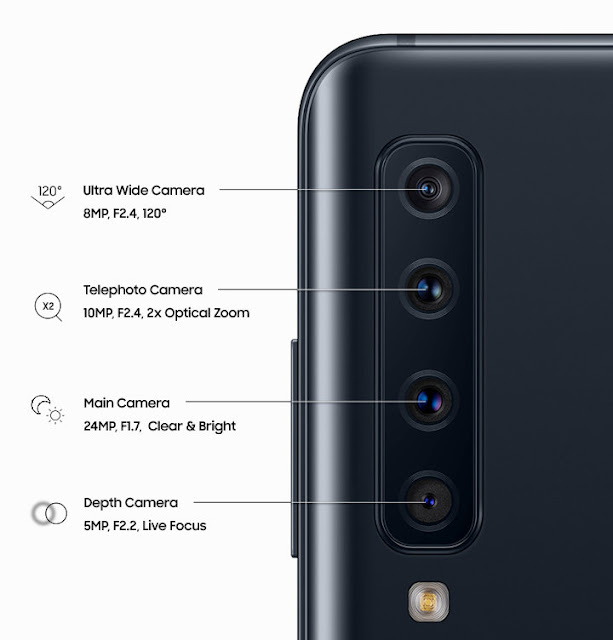 Samsung Galaxy A9 Features and Specifications