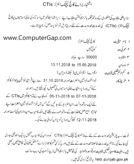 CTI Jobs 2018 Advertisement in Colleges of Punjab