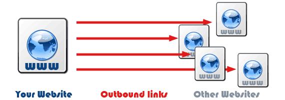 pengaruh external link pada SEO website anda External Link dan Pengaruhnya untuk SEO