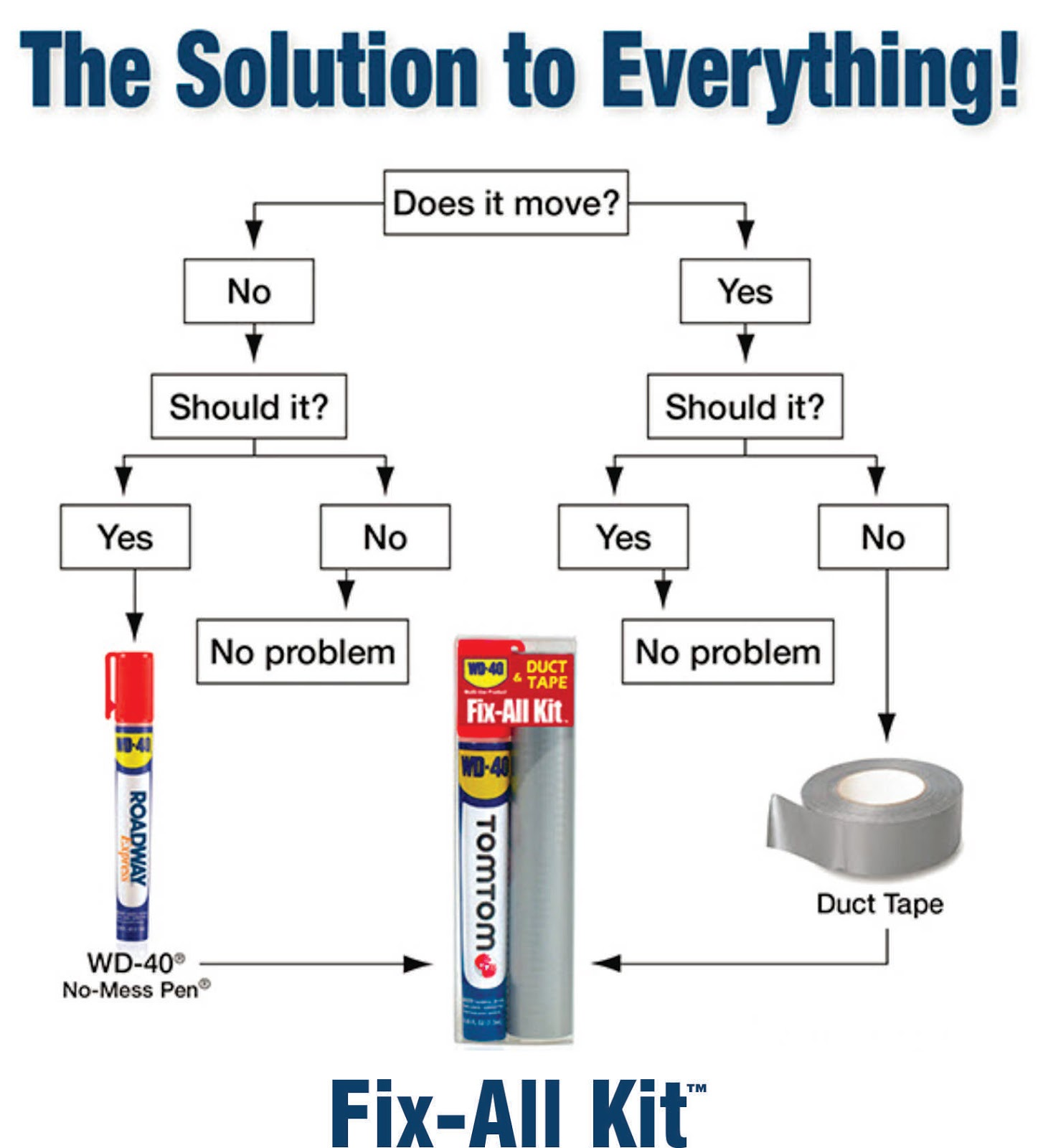 Wd  duct tape the solution to everything also cool stuff promo products rh promoman