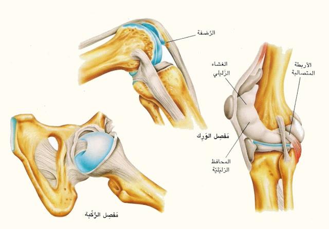 الحوادث التي تصيب العضلات والعظام والمفاصل