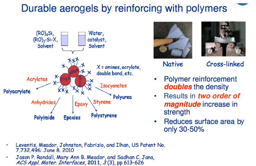 Flexible Aerogels that are 500 times stronger than silica