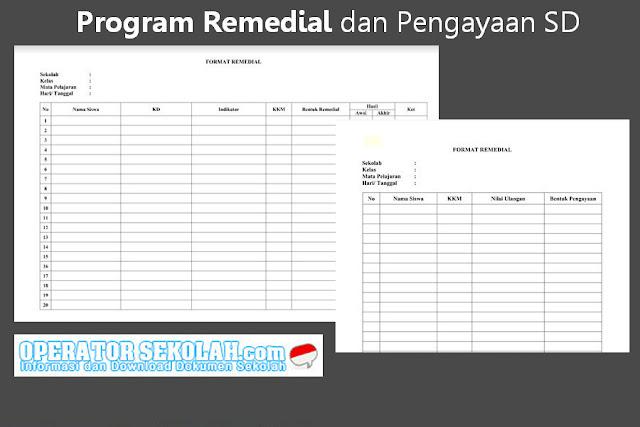 Contoh Program Remedial dan Pengayaan SD DOC