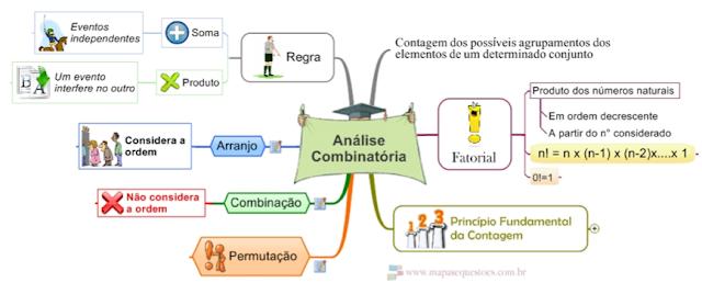 Resultado de imagem para analise combinatoria