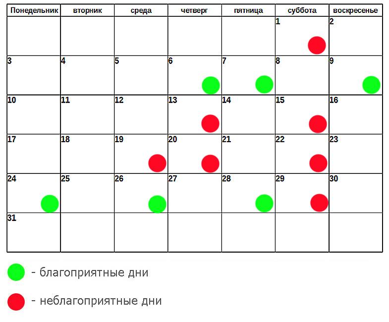 Лунный календарь маникюра и педикюра на июль 2017