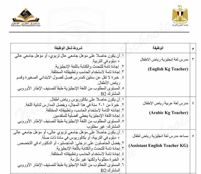 """الاعلان الرسمى لوظائف مدارس النيل الدولية لفروعها بالمحافظات """" معلمين ومعلمات ومديرين ومساعدين """" - التقديم على الانترنت"""