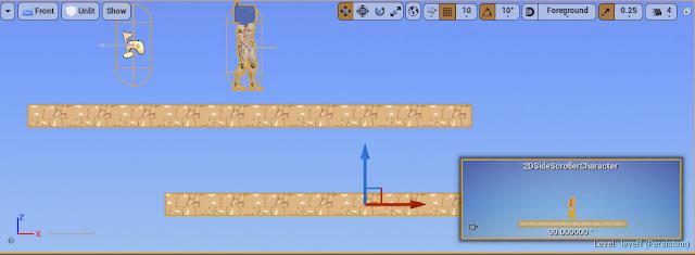 Properly Scaled Platforms