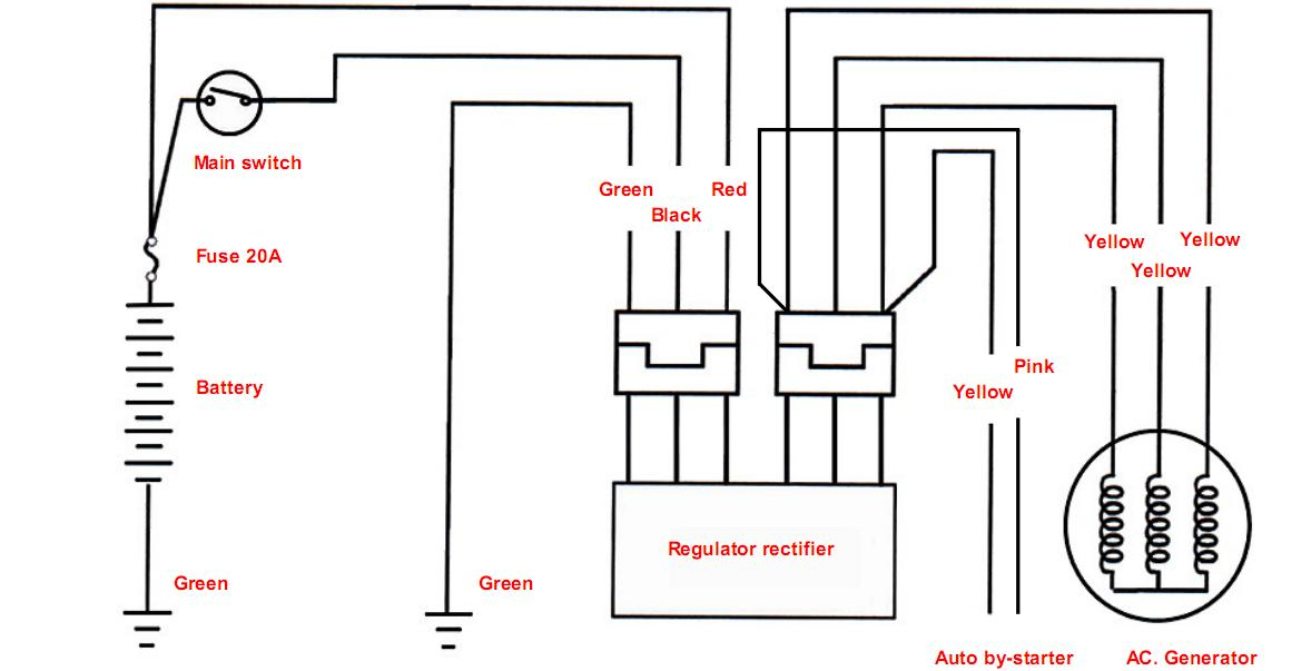 gy6 wiring diagram rectifier