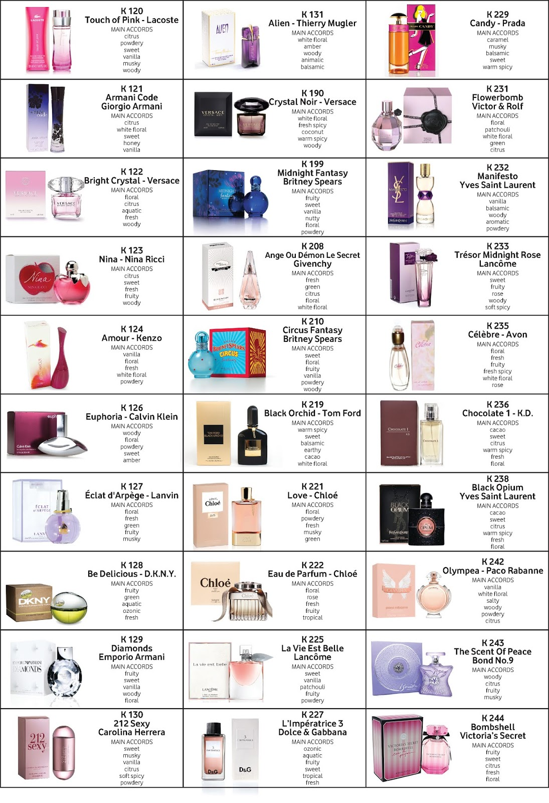 Sansiro Parfüm Kodları Mayıs 2018