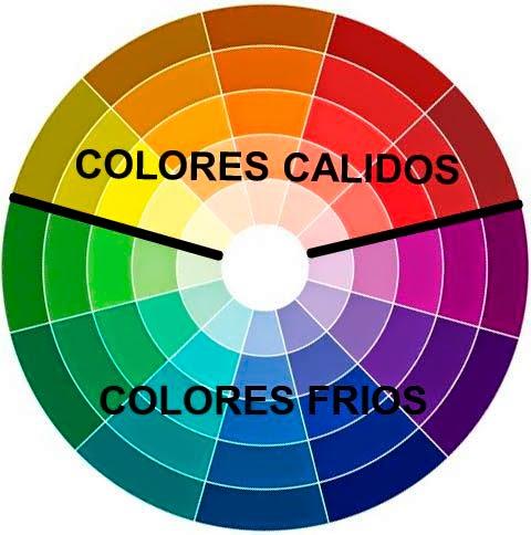 La guarida de bam ideas usos del color en interiores - Colores frios y colores calidos ...