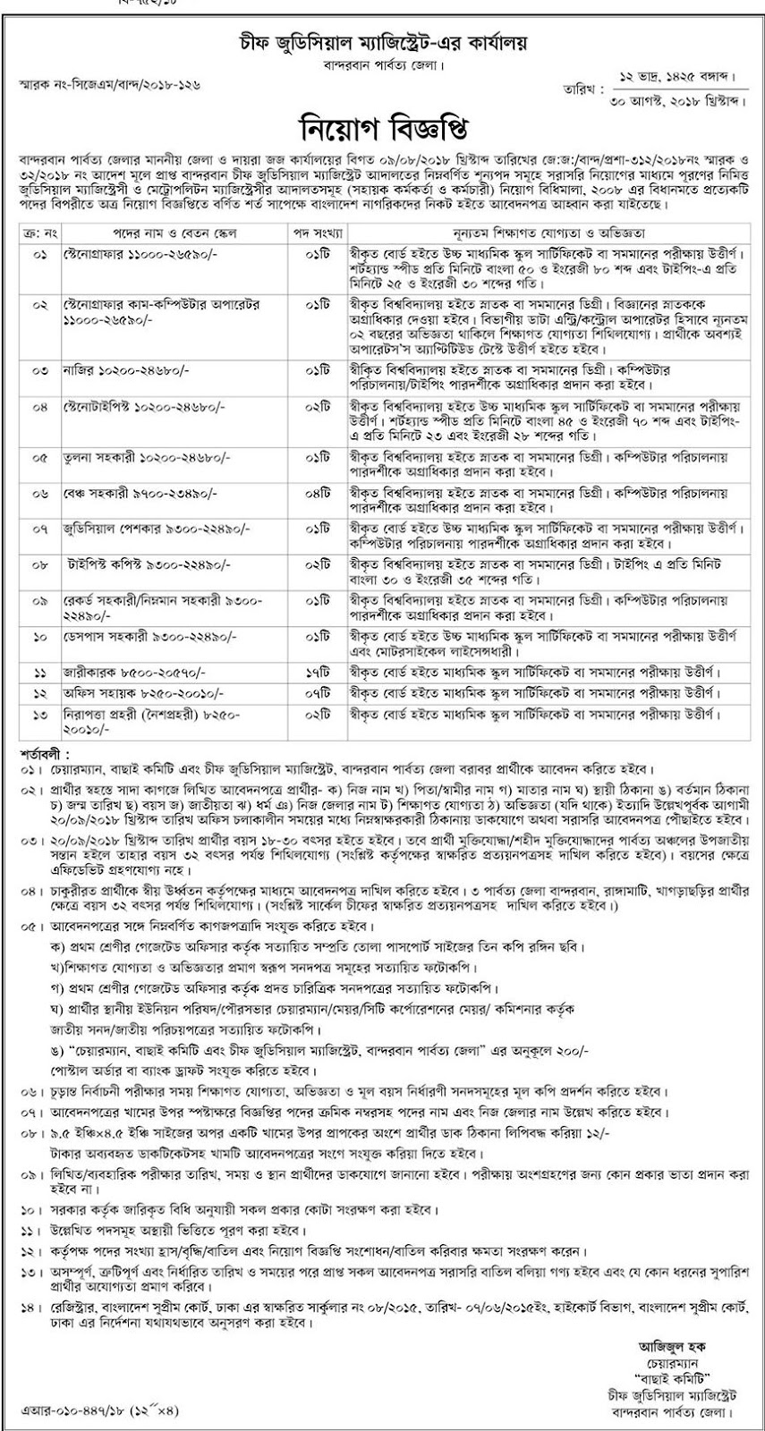 Chief Judicial Magistrate's Office, Bandarban Hill District Job Circular 2018