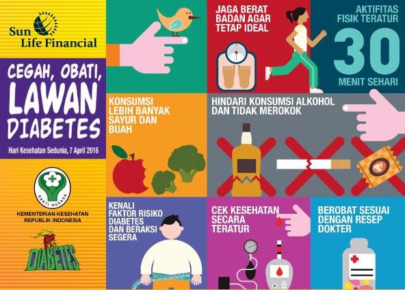 Jangan Anggap Enteng Cegah Obati Dan Lawan Diabetes Sejak Dini