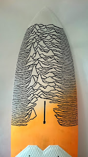 PULS Boards PRO Wave 90