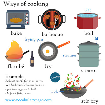 Cooking methods vocabulary
