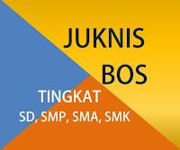 Download Juknis BOS SD, SMP, SMA, SMK Tahun 2016
