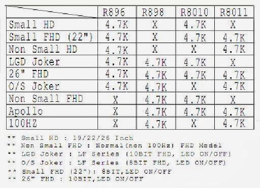 Mainboard LG type LK310/ LK311/LD330 ~ Service Lcd tv Sukabumi